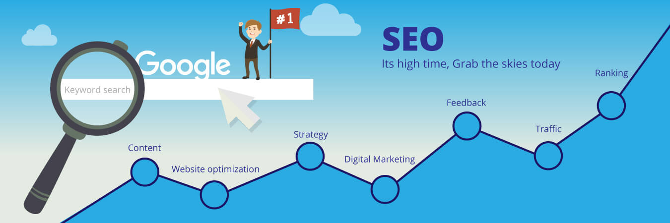 SEO Sugar Land